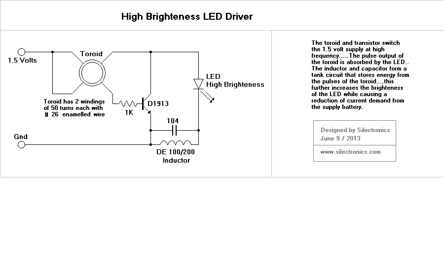 High brighteness LED driver