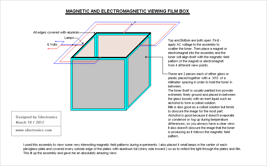 Magnetic Field Box Viewer