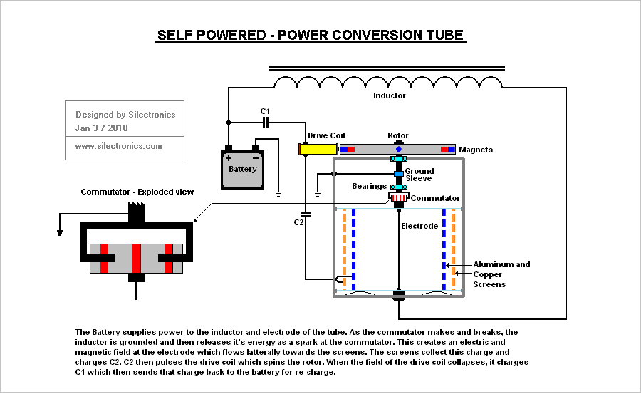 Self Powered-Power Conversion Tube